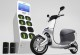 Bike europe gogoro family 80x55