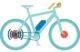 Bike europe marquardt group 80x52