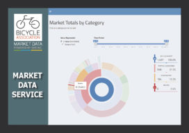 UK's Bicycle Association Launches New Market Data Service