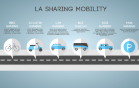 As Bikes Become Cornerstone of Urban Mobility Can Existing Supply Chains Serve Demand?