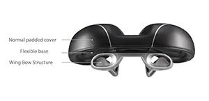 Wing-Bow-Velo-saddles